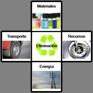 ISO 14001 Aspectos Ambientales